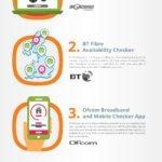 broadband speed checker #wifiwisdom
